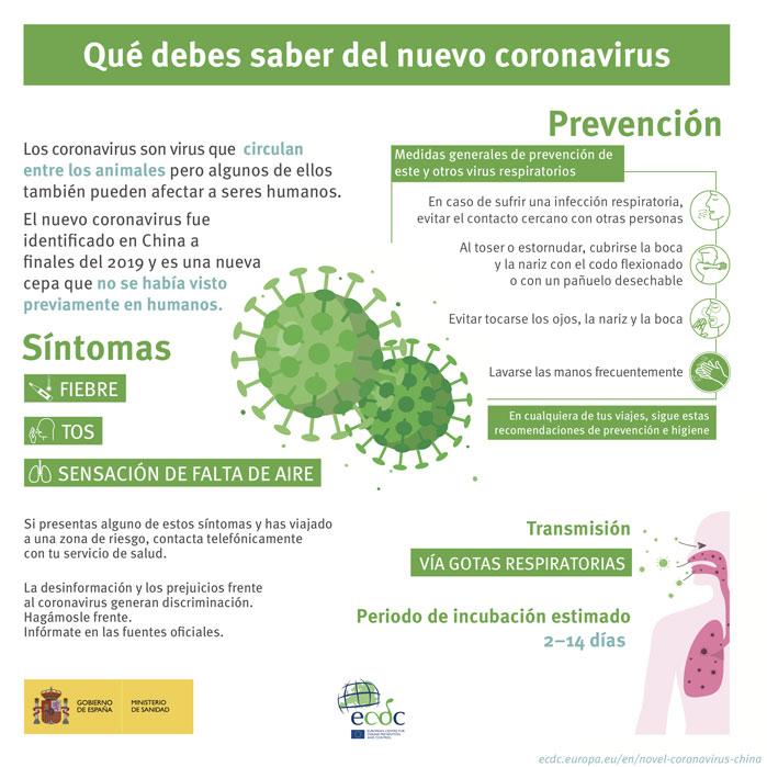 coronavirus infografia2